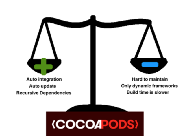 How the Zalando iOS App Abandoned CocoaPods and Reduced