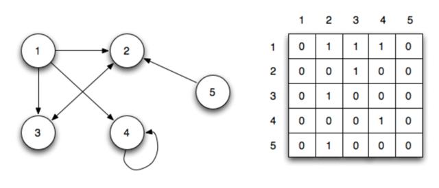 Real-time Ranking with Apache Kafka's Streams API – Zalando